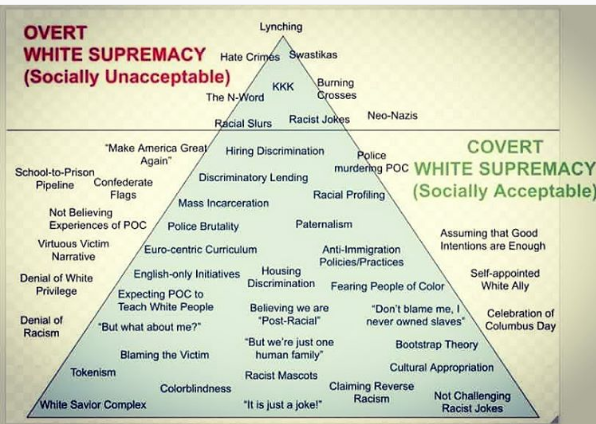 white supremacy.PNG